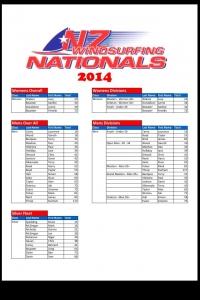 2014 Slalom Results