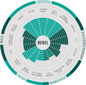 rebel-wheel