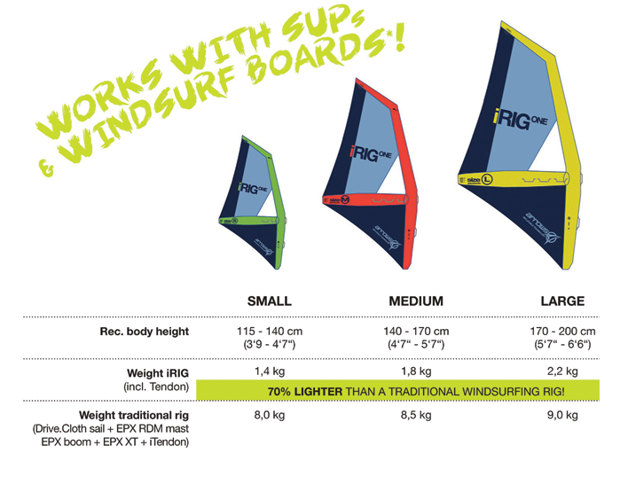 Sailboat Design Theory | Free Boat Plans TOP